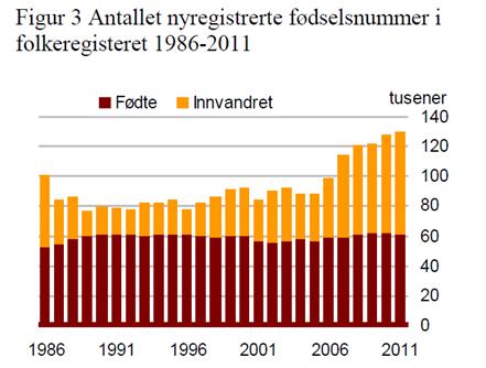 Faksimile fra Skattetatens forstudierapport.