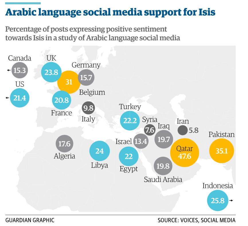 IS_støtte_Europa