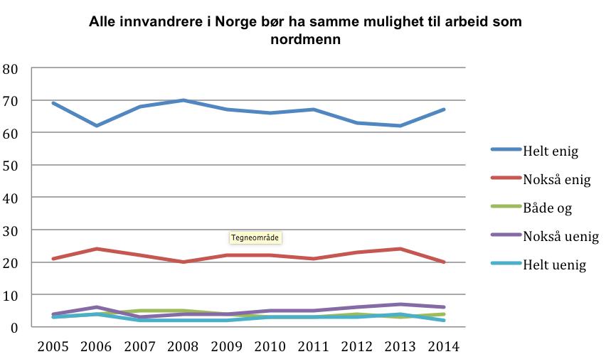Skjermbilde 2014-12-02 kl. 12.03.35