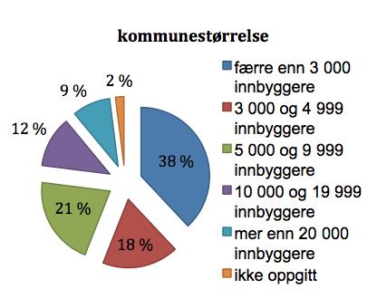 Skjermbilde 2015-06-09 12.07.16