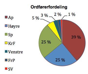 Skjermbilde 2015-06-09 12.08.42