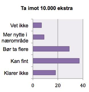 Skjermbilde 2015-06-09 12.10.38