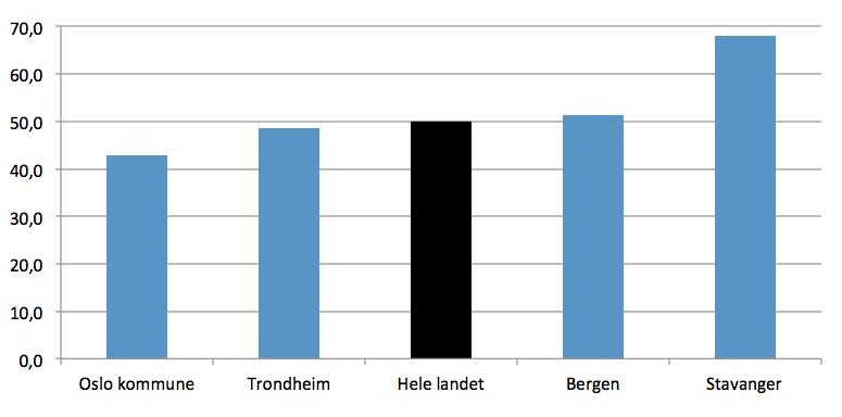 Skjermbilde 2015-06-10 13.20.24