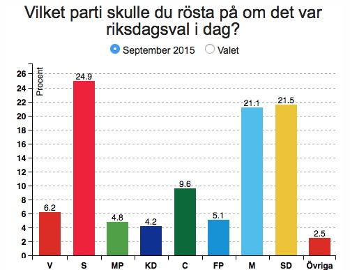 Faksimile fra Aftonbladet.