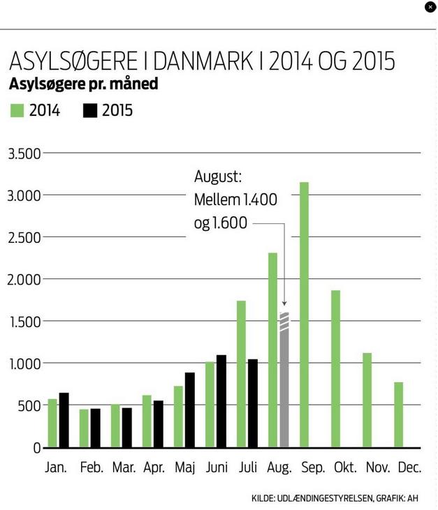 Skjermbilde 2015-09-01 12.50.14