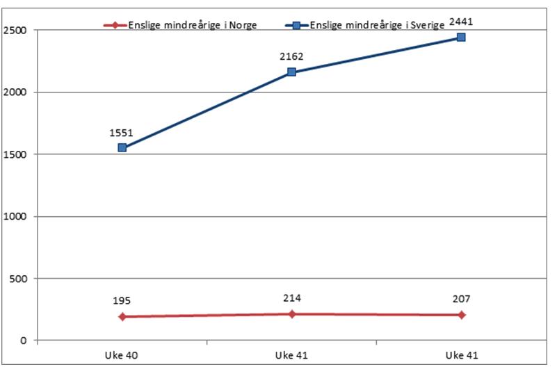 Skjermbilde 2015-10-20 11.36.04