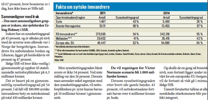 Faksimile fra Finansavisen 23.09.2015
