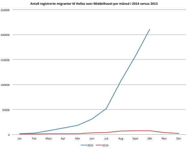 Skjermbilde 2015-11-04 17.36.19