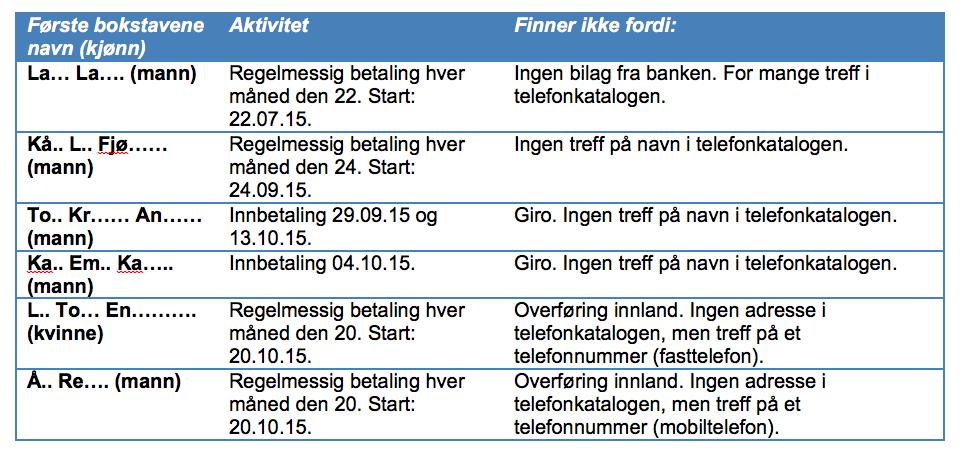 Skjermbilde 2015-12-31 13.49.45