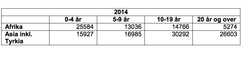Skjermbilde 2016-02-13 16.54.30