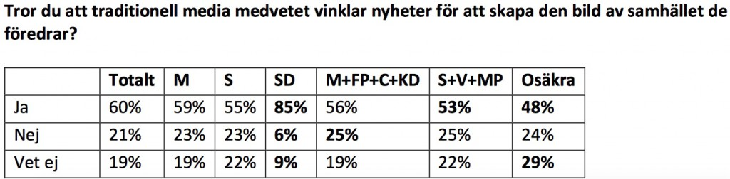 Faksimile fra Novus.se.