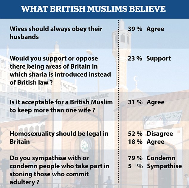 Whatbritishmuslims