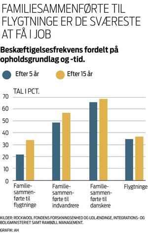 Ill: Jyllands-Posten.