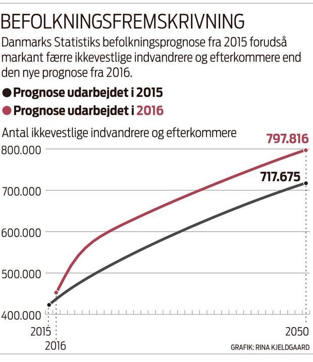 Illustrasjon: Jyllands-Posten.