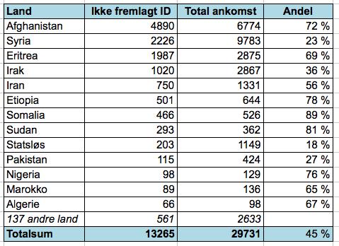 Skjermbilde 2016-06-14 15.01.36