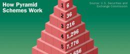 Se opp: skattepenger i arbeid!
