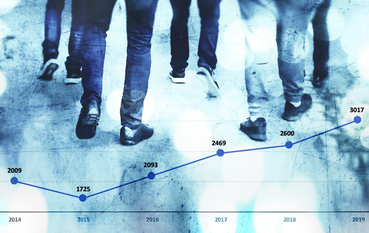 Flertallet unge kriminelle i Oslo har innvandrerbakgrunn