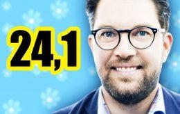 Ny toppmåling for Åkesson. Puster statsminister Löfven i nakken